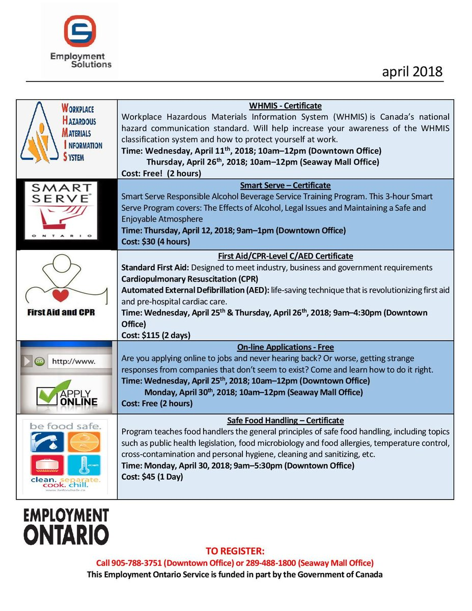 Welland Downtown Bia On Twitter Downtown Member Employment