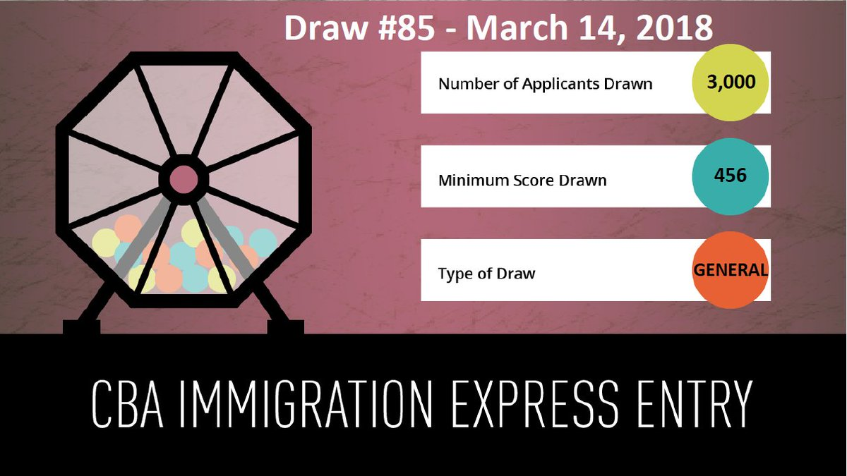 Cba immigration law on twitter 85th express entry draw march 14 crs draw httpscanada enimmigration refugees citizenshipservicesimmigrate canada express entrybecome candidaterounds invitationsml stopboris Images