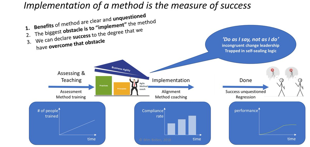 way to measure the success of a selection method Step 3 - how to measure performance: establishing your success measures once you are clear on your goals for performance management, the next step is to establish what success should look like for each of those goals.