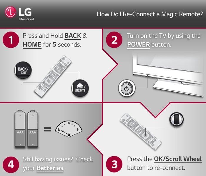 LG Electronics on Twitter: