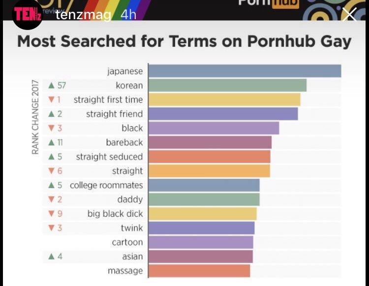 poenhub gay tagalog gay sex scandal