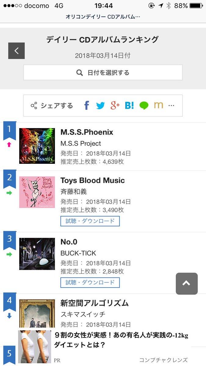 M.S.S.PhoenixがおかげさまでオリコンデイリーCDアルバムランキング1位になりました!皆さんありがとうございます!