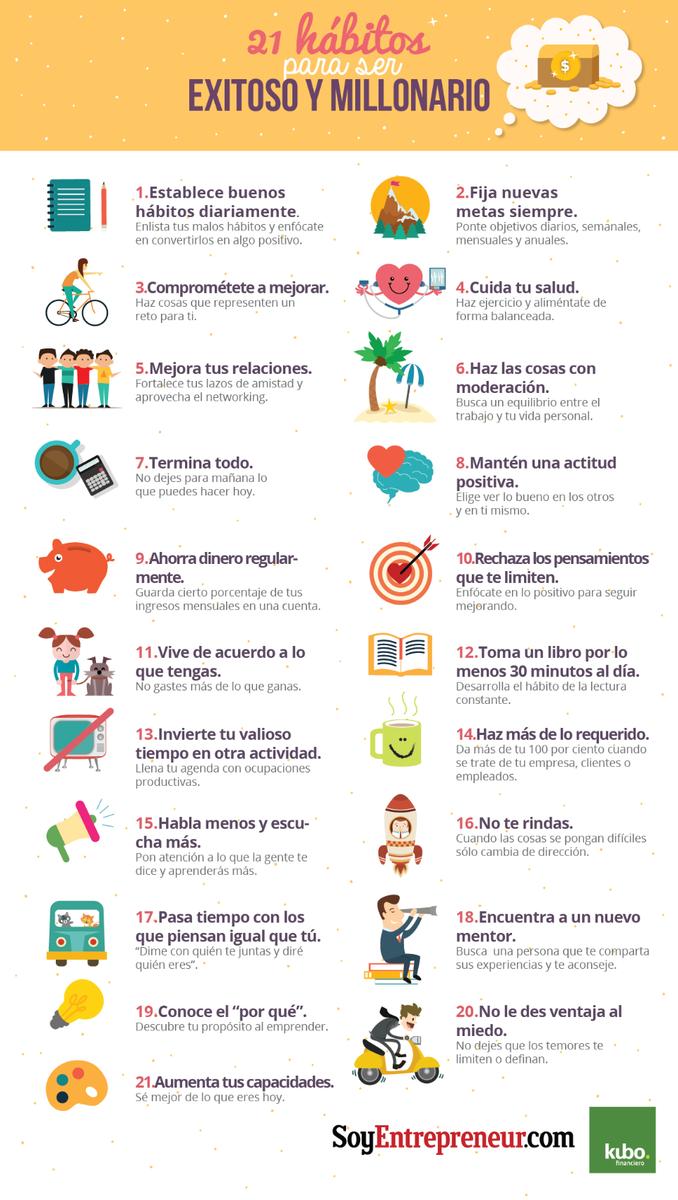 #FelizMartes  Infografía: Estos son los...