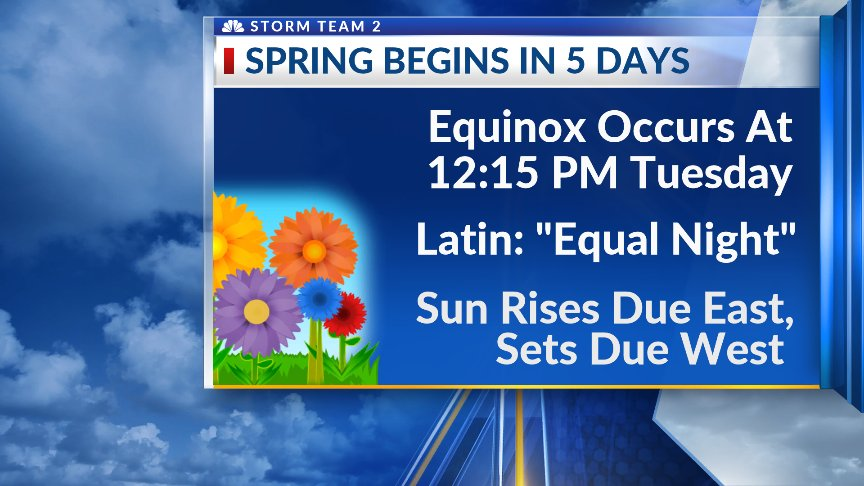 5 days, and counting, until the Spring E...