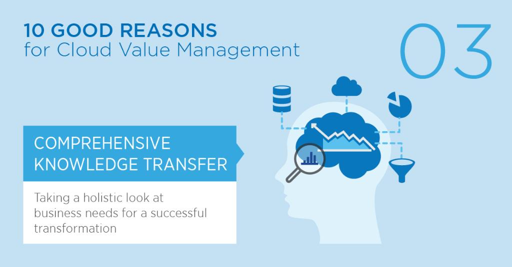 Netapp Emea On Twitter An In Depth Business Value Assessment Lets You Gain True Value From The Cloud Check Out Netapp S New Cloud Value Management Program For More Information Https T Co Kbuf6pxdqw Https T Co Az5kqiijga
