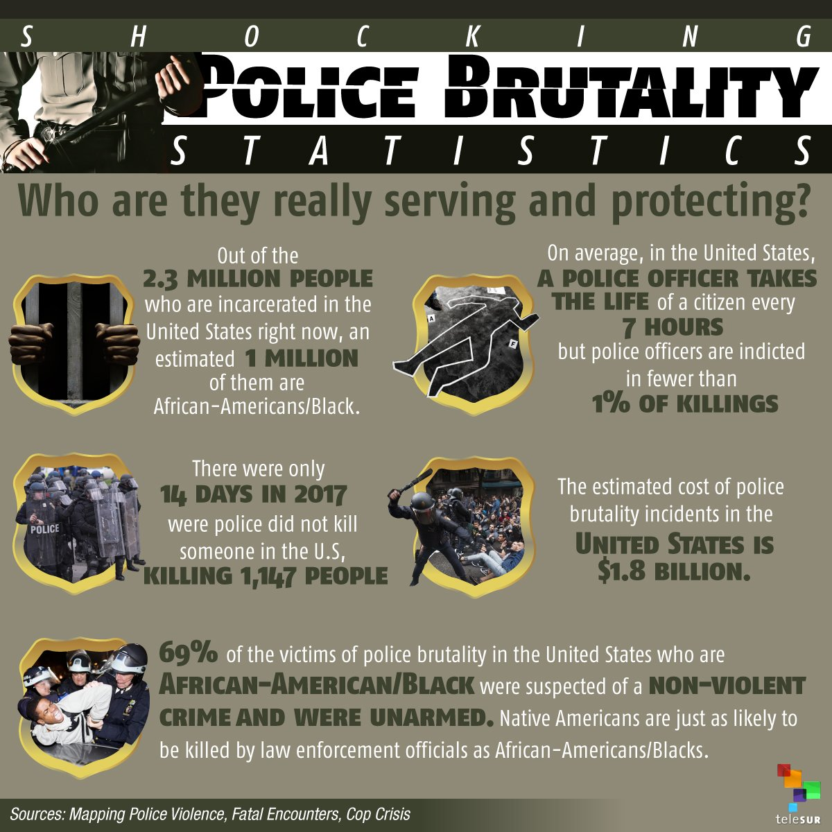 a discussion about police coercion and brutality in many nations The issue of police brutality appears to be a recurrent topic of discussion and legislation in many countries  police brutality or police torture.