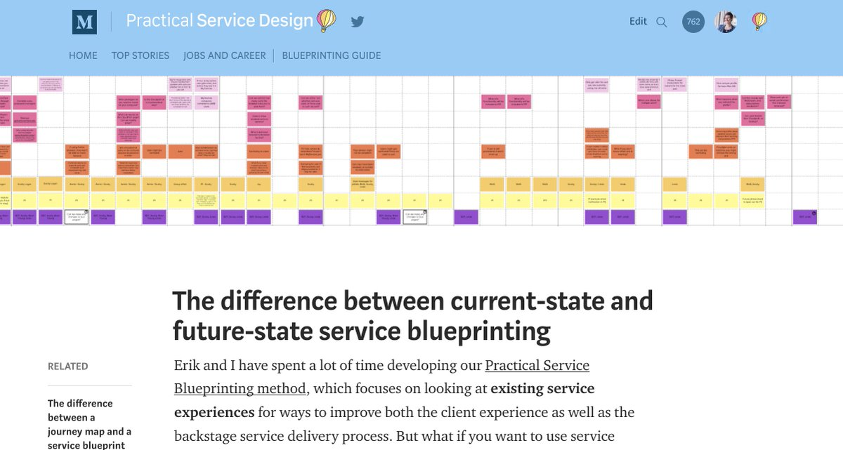 Jim kalbach jimkalbach twitter service blueprint httpsblogacticalservicedesignthe difference between current state and future state service blueprinting 145adeb44245 malvernweather Gallery