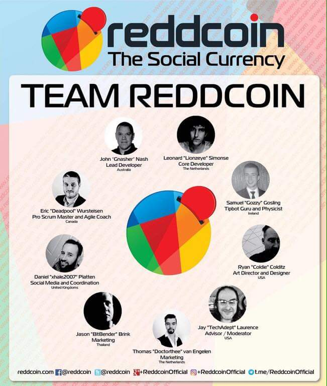 Thanks for the mention @Boogie56352748! Don't forget, #ReddHeads, AMA answers from #Reddcoin devs @Nash0502 and others will be posted tomorrow along with live followup questions and answers on Reddit. https://t.co/KbBdCESnm5 #Stake_on! #RDD #cryptocurrency