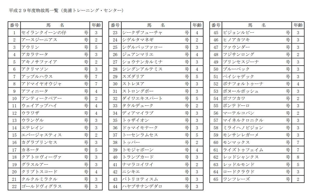 "DATA☆LAND on Twitter: ""平成29年度 物故馬の慰霊祭 平成29年度 ..."