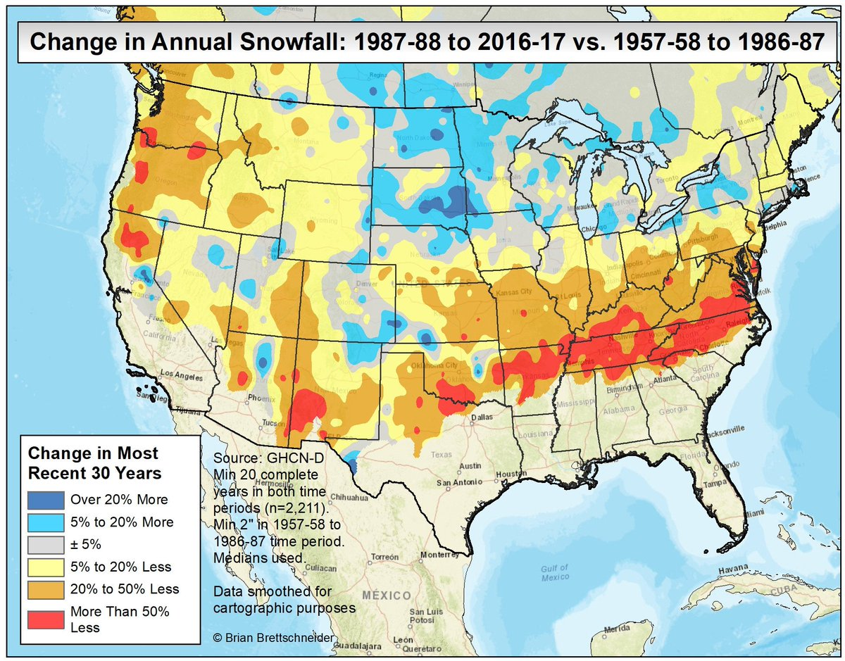 Big snowstorms may be getting more frequent in the Northeast, but *annual* snow totals are holding steady — or even declining.  In Arkansas, Tennessee, and North Carolina, snow totals have plunged by 50%+ over the past 30 years.  (h/t @Climatologist49) https://t.co/FF8sN2fRi7