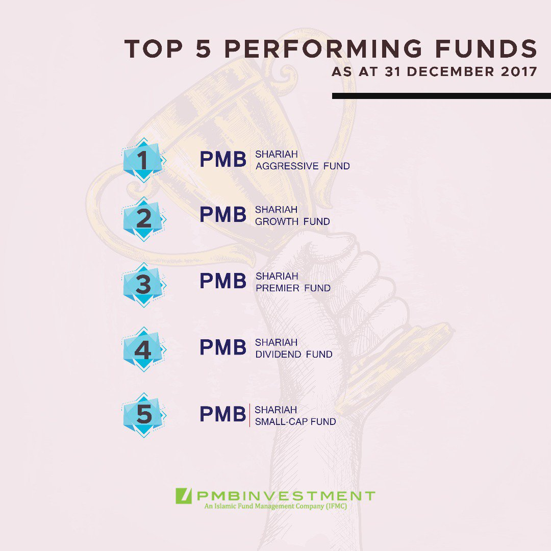 Pmb Investment On Twitter These Are Pmb Investment S Top 5 Performing Funds As At 31 December 2017 Don T Wait Any Longer Pmb Investment Offers Shariah Based Unit Trust Funds That Will Cater