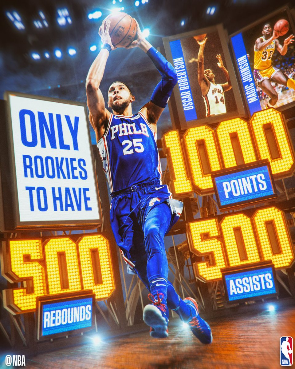 Congrats to @BenSimmons25 of the @sixers on becoming the third rookie in @NBAHistory (Oscar Robertson & @MagicJohnson) with 1000 points, 500 rebounds and 500 assists in their rookie season! #ThisIsWhyWePlay #HereTheyCome