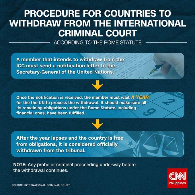 International Criminal Court twitter.