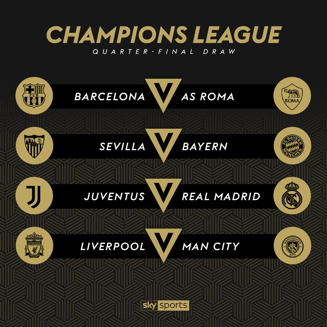 Barcelona Vs Liverpool Who Makes The Combined Xi Ahead Of: Sky Sports (@SkySports)