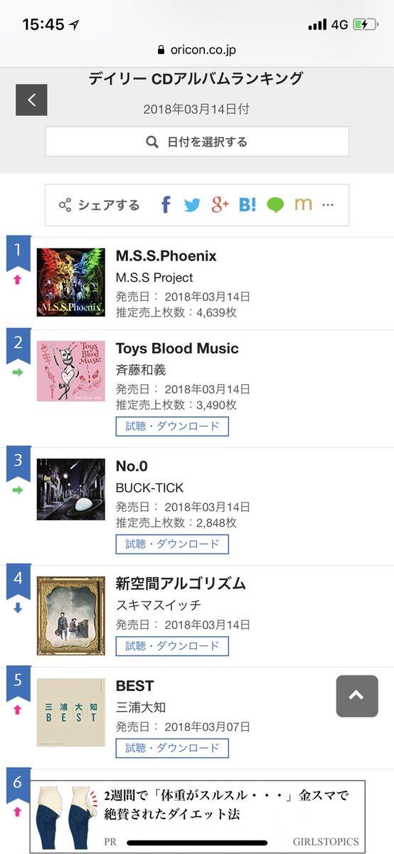 MSSPベスト盤 M.S.S.Phoenixが オリコンデイリーも1位!! おめでとうございます!!㊗️ がーさす!!