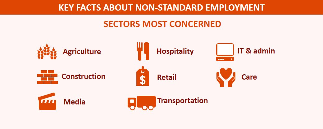 Non-standard employment poses risks for workers, firms, labour markets and society: bit.ly/ILONSE