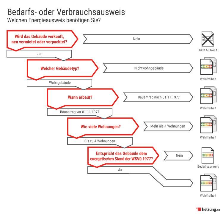 Charmant Wie Funktioniert Ein Unter Druck Stehendes Heizsystem ...