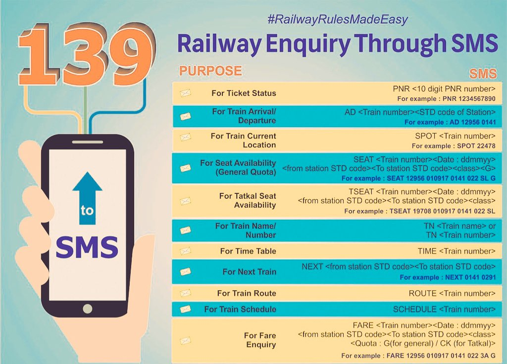 Ministry Of Railways On Twitter Indian Railway Enquiry