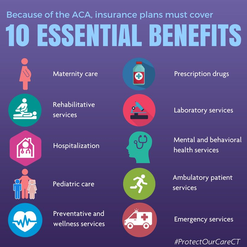 """Cornell Scott HHC on Twitter: """"As we celebrate 8 years of the Affordable  Care Act, we share 10 essential health benefits afforded to us through the  ACA."""