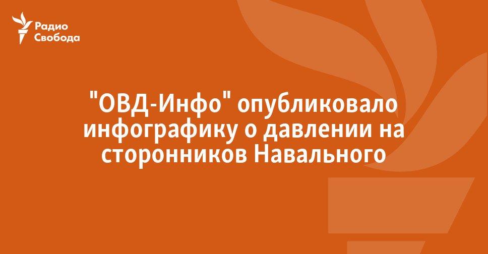 Лишь 41 день за последний год обошелся без новостей о преследованиях сторонников Навального. Новости поступали из 75 регионов, не считая Крыма. https://t.co/SYV4L0mchF