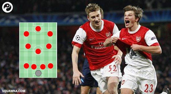 Squawka Football's photo on Arsenal