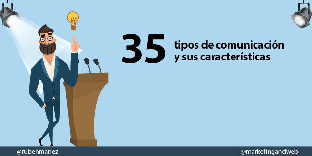 35 Tipos de Comunicación y sus caracterí...