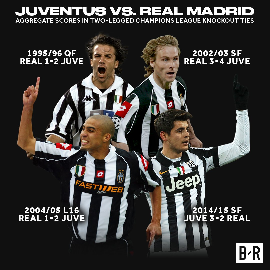 Juventus have progressed every time they...