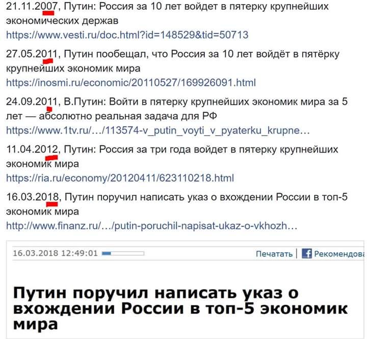 Путін не поїхав до окупованого Криму голосувати на виборах президента РФ, віддав свій голос у Москві - Цензор.НЕТ 6314