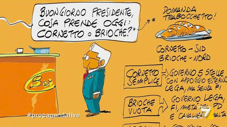 *domanda trabocchetto  #propagandalive @...