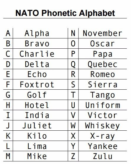 Australopithecus Afarensis در توییتر According To Strayedaway The Nato Phonetic Alphabet The Voicemail Translates To S Danger Sos It Is Dire For You To Evacuate Be Cautious They Are Not Human Sos