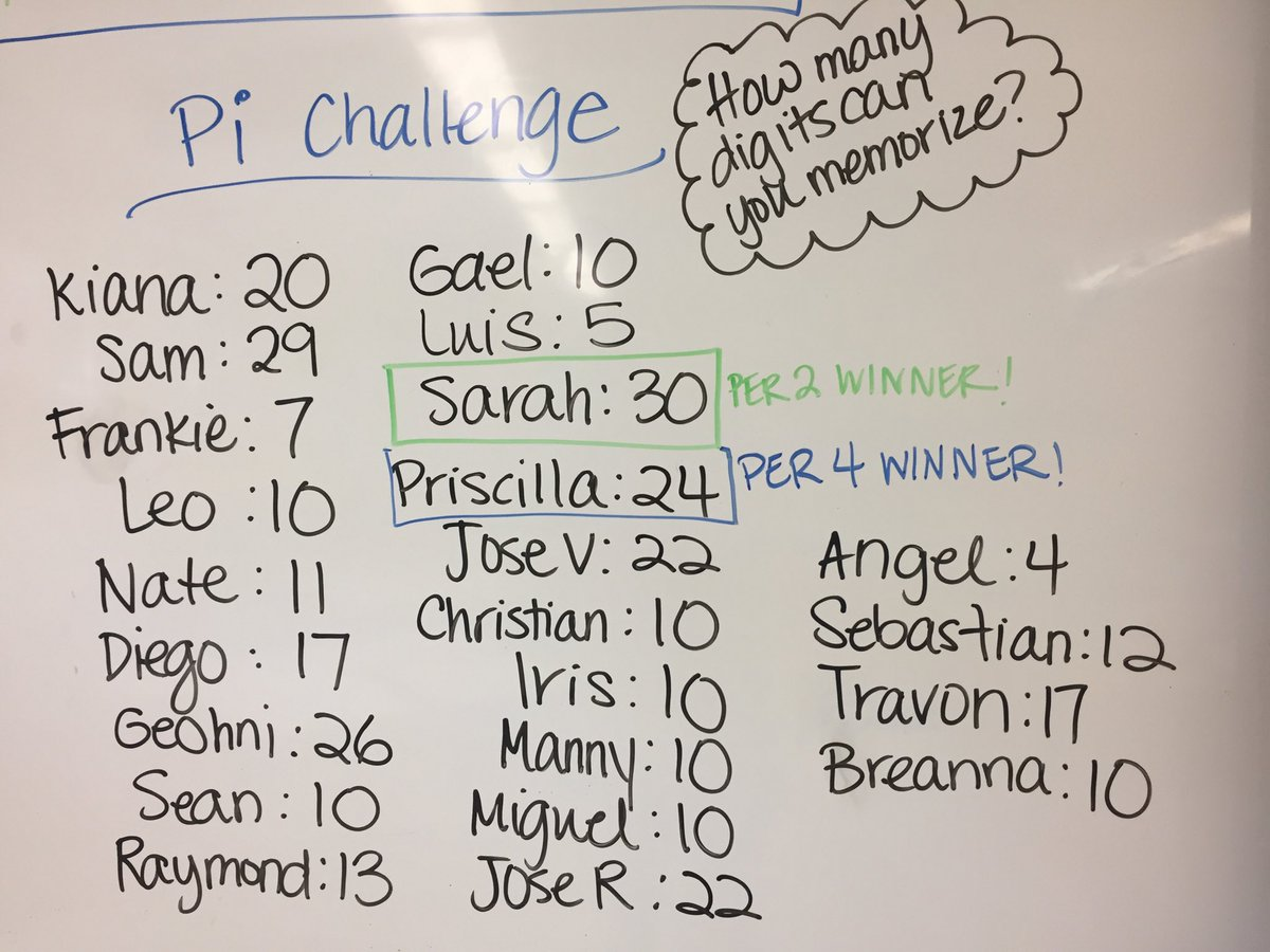 Friendly Pi competition on the last day before break-two students went home with pies!🥧
