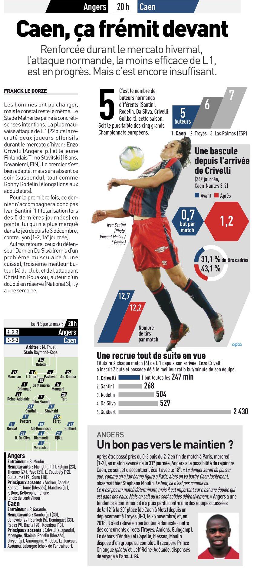 [30e journée de L1] SCO Angers 3-0 SM Caen  DYcjdH3WkAAlKEE