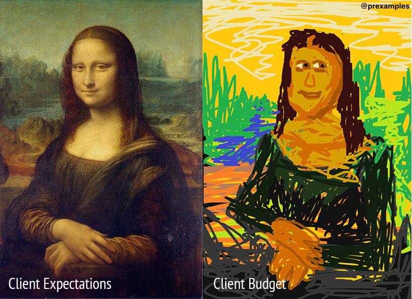 Client expectations vs Client budget  ht...