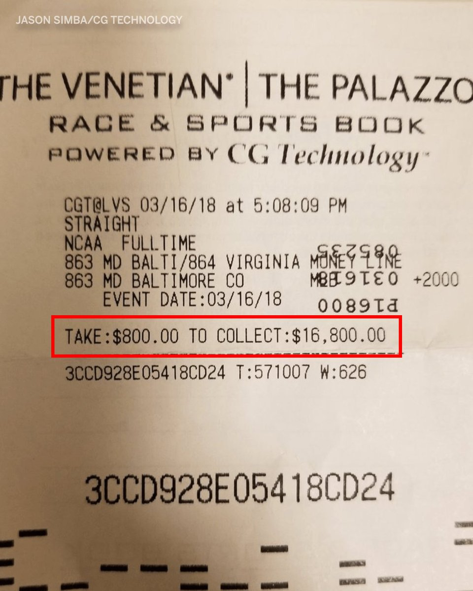 A bettor put down an $800 money-line bet on UMBC.   That paid a net 16 THOUSAND DOLLARS.