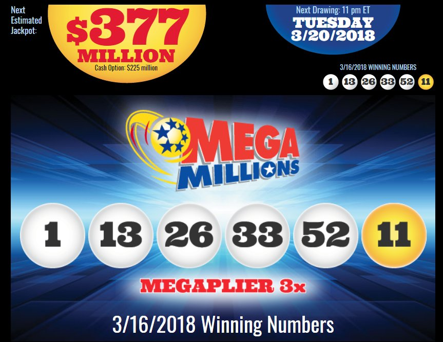 No Jackpot winner in MegaMillions drawing last night.  New pot over $370 million next Tuesday.