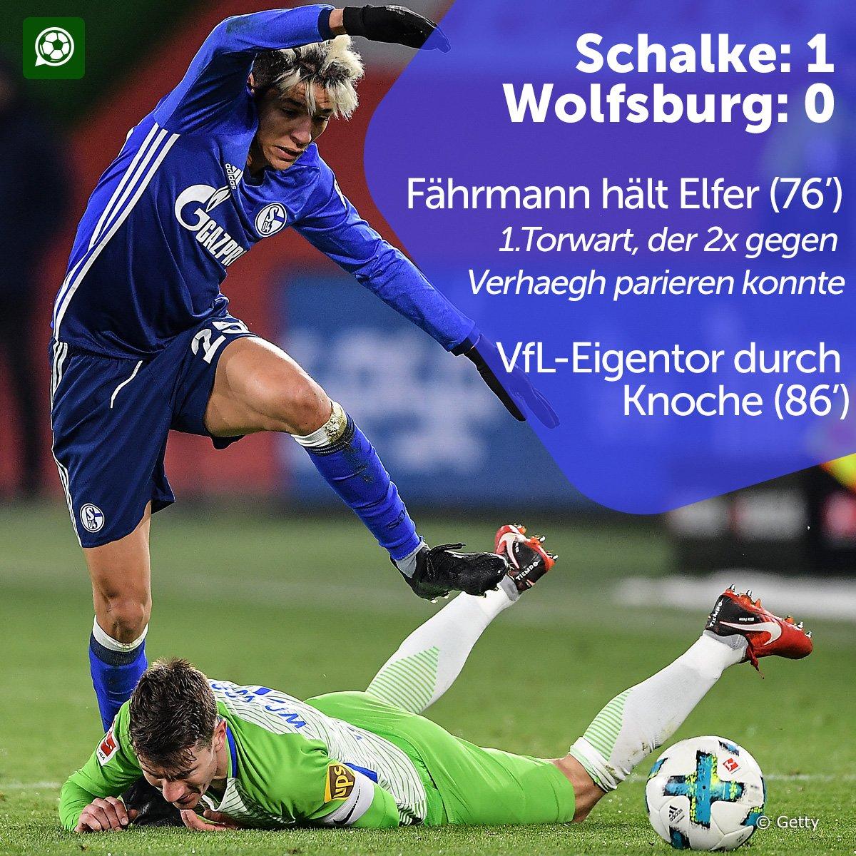 Die Schalker Minimalisten halten den Tit...