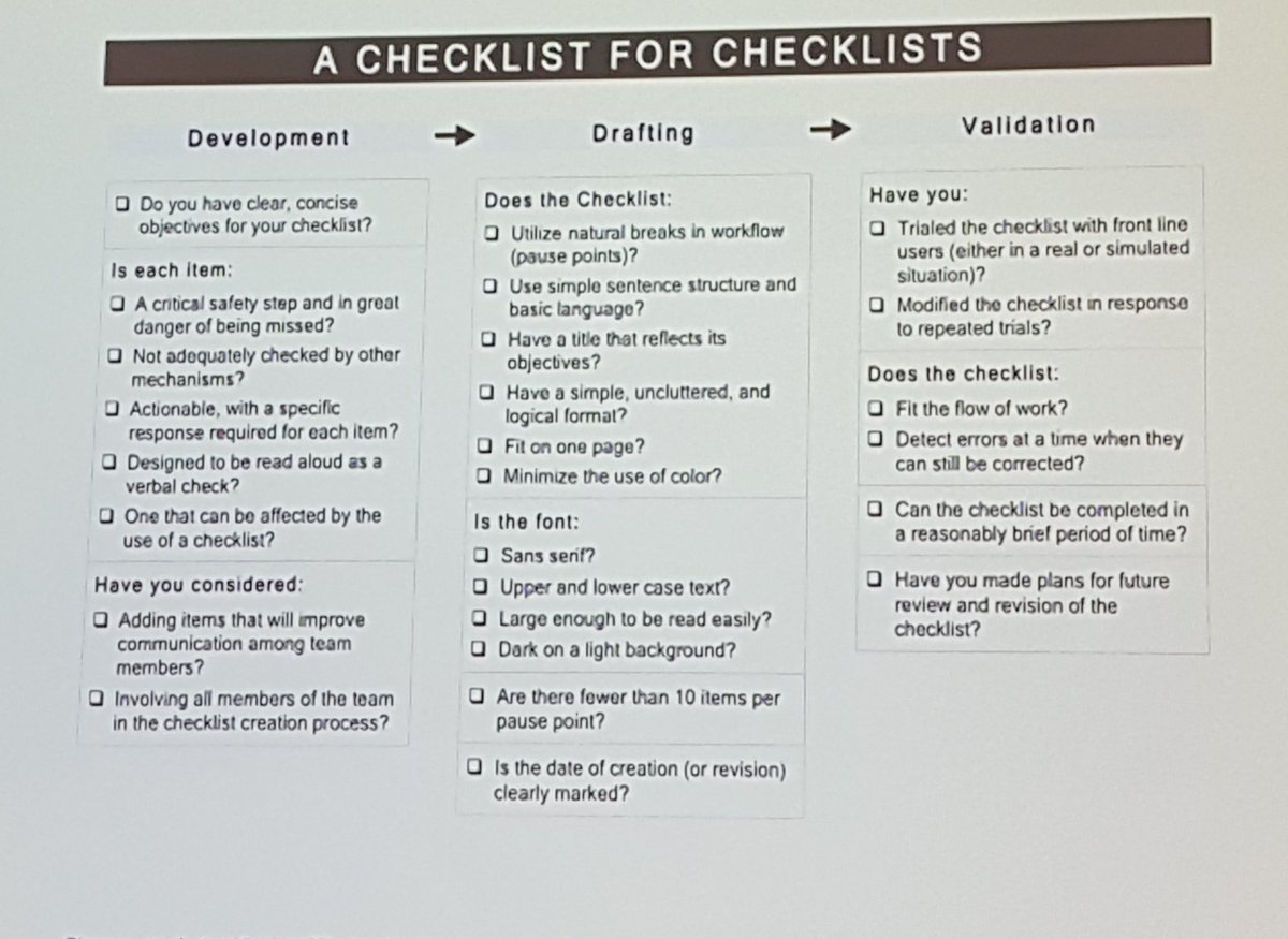 """A Checklist For Checklists carl horsley on twitter: """"for all those who have bad"""