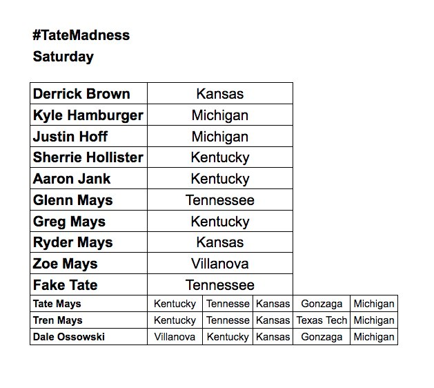 #TateMadness Saturday picks  If there are any other losers like me who want in just your picks.