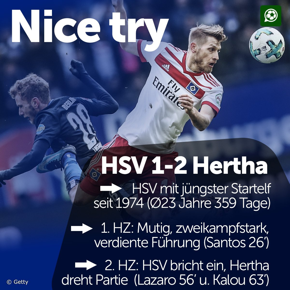 Hamburg meldet sich zurück - aber nur ei...