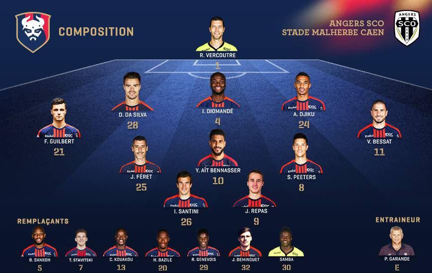[30e journée de L1] SCO Angers 3-0 SM Caen  DYgj_EUXUAEz_q1