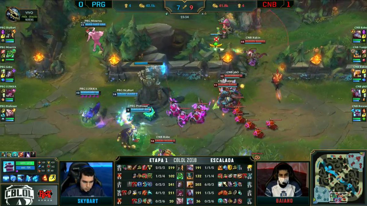 É PENTAKILL DO @gokucplol! #CBLoL  https...