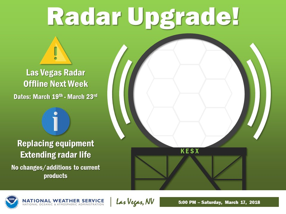 Heads Up!!  📡 UPGRADE next week!  The Las Vegas Radar (KESX) will be out of service next week to be refurbished. This upgrade should take approximately 5 days. Expect the radar to go down early Monday March 19th and be down through Friday March 23rd.