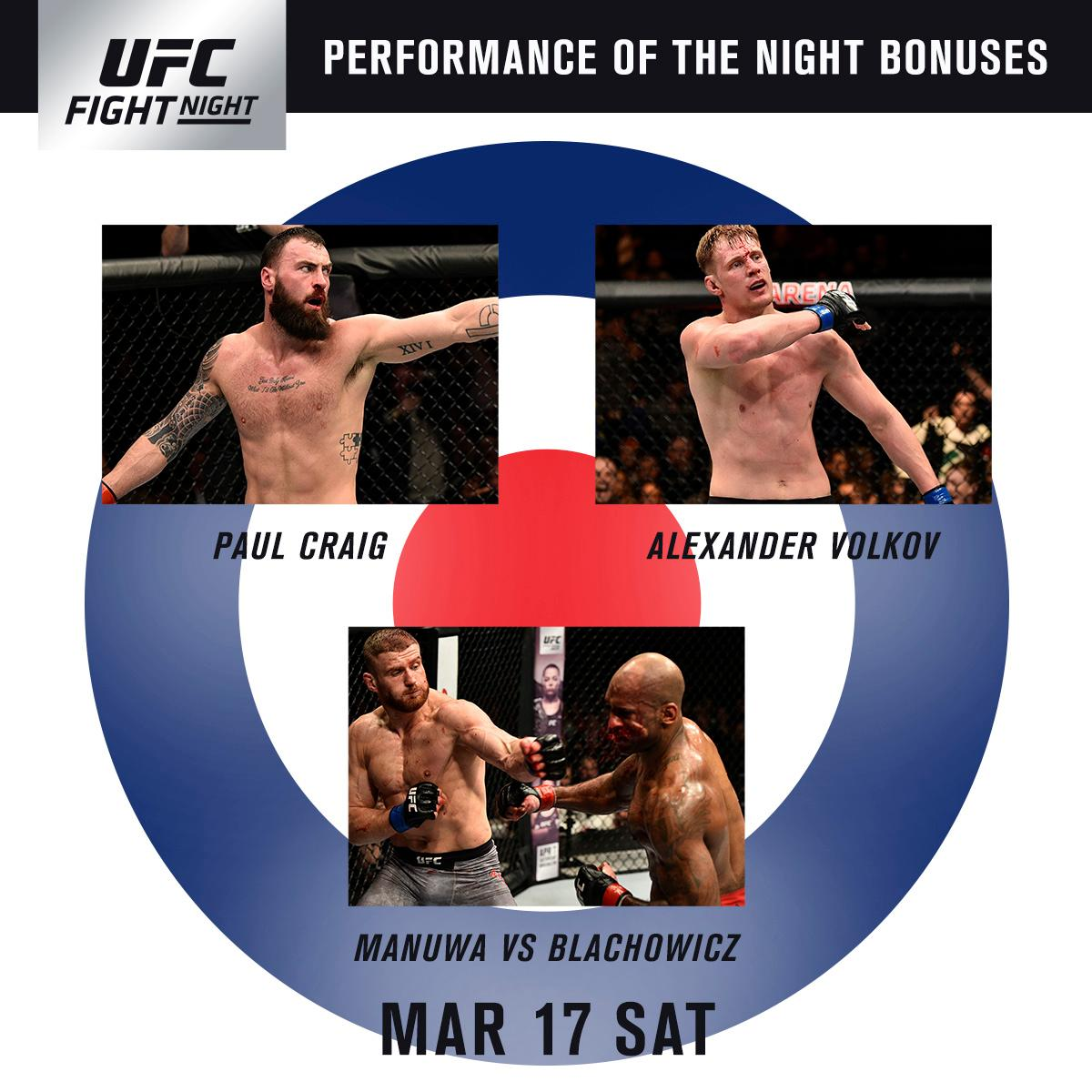 💰 #UFCLondon Performances of the Night!...
