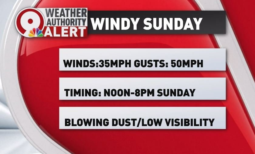Get ready for some windy conditions tomo...