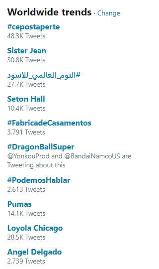 WOW #DragonBallSuper is trending worldwide on twitter right now 😯