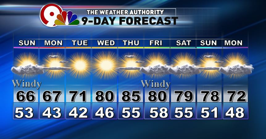 Here is your 9 day forecast at 9pm. We a...