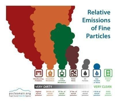 The biggest environmental threat to your #health? The air you breathe https://t.co/zm2LFEwlqS#environment
