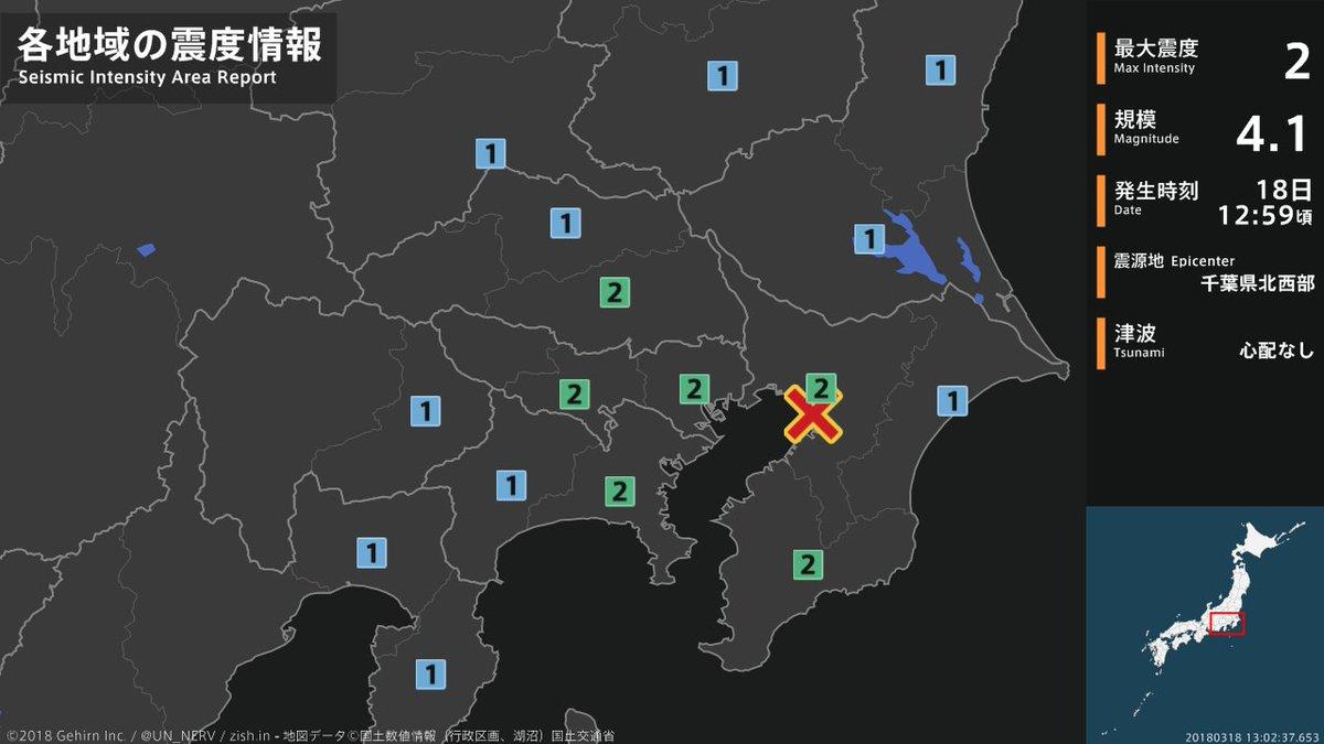 【地震情報 2018年3月18日】 12時59分頃、千葉県北西部を震源とする地震がありました。震源の深さは約70km、地震の規模はM4.1、最大震度2を埼玉県や神奈川県で観測しています。この地震による津波の心配はありません。