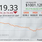 Image for the Tweet beginning: #Ethereum Price: USD $519.33 $ETH
