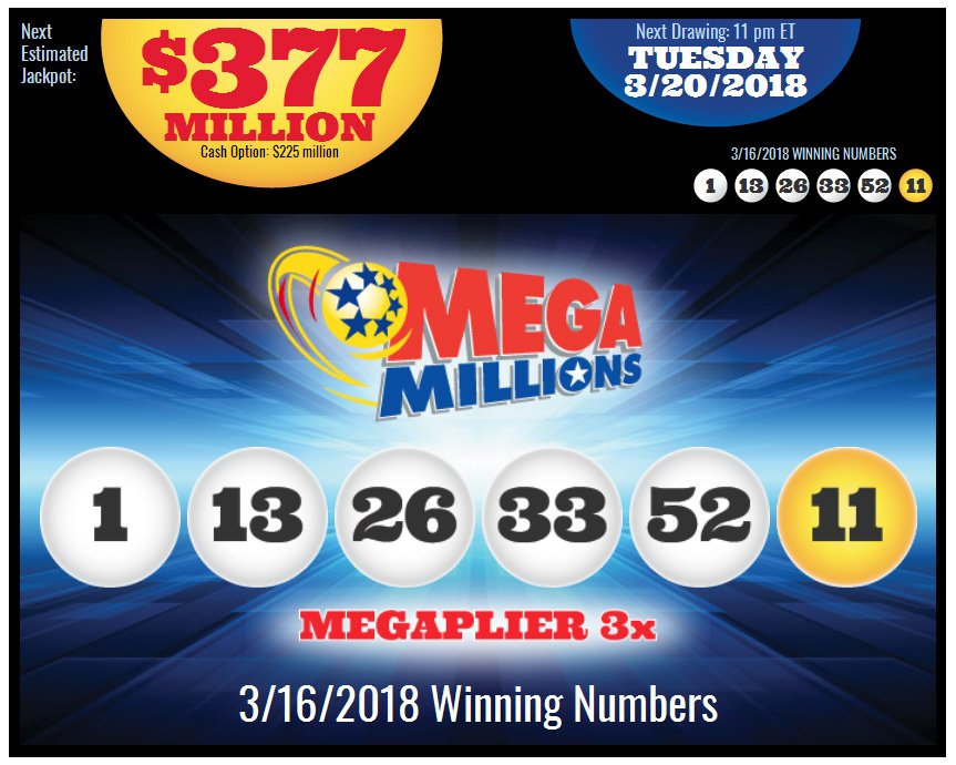 Play the Illinois Lottery Mega Millions today to win big! Buy your lottery ticket online or in stores for Mega Millions number drawings held every Tuesday and Friday!